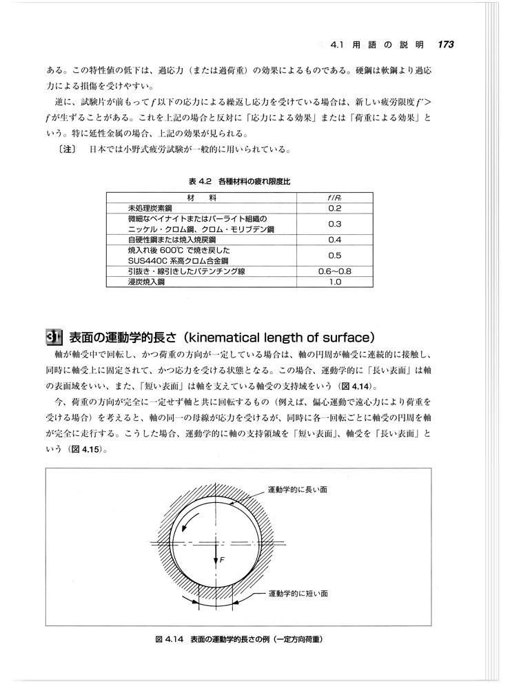 4.1 表面の運動学的長さ